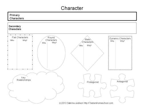 photo regarding Printable Characters titled Persona Exploration Chart Cost-free Printable