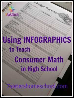math worksheet : consumer math high school  educational math activities : High School Consumer Math Worksheets