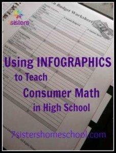 infographics-consumer-math